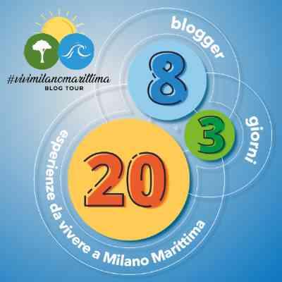 Blolgtour Milano Marittima, card social