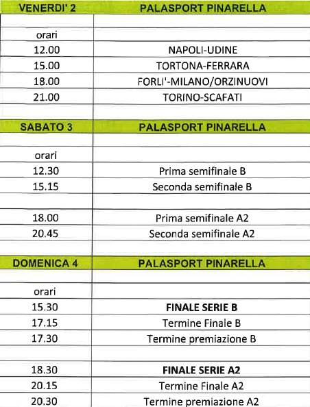 Coppa Italia di basket Old Wild West, tabella partite