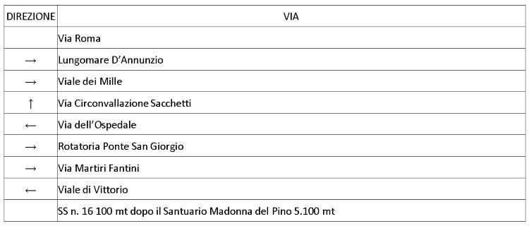 Giro d'Italia - vie percorso Cervia ottobre 2020