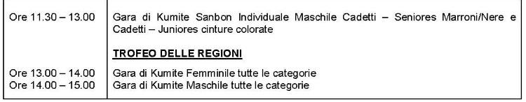 Grand Prix Nazionale d'Emilia Romagna e Trofeo delle Regioni, programma parte 2